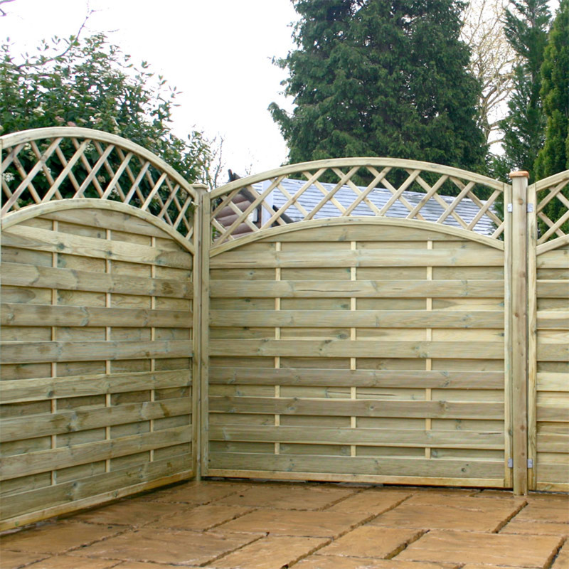 How To Install Perimeter Property Fence Panels